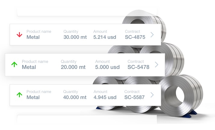 Commodity Trade Software Solutions for Metals Industry
